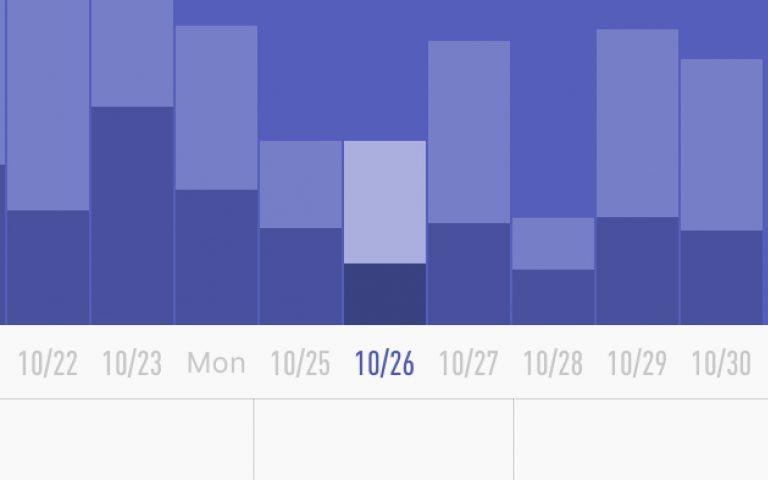Фитнес-браслет Xiaomi Mi Band 2: результаты